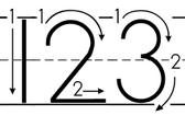 Apprendre à écrire les chiffres en maternelle écriture chiffres et nombres